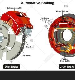 common automotive braking system image photo bigstock rh bigstockphoto com computer braking system diagram power brake [ 1500 x 1023 Pixel ]