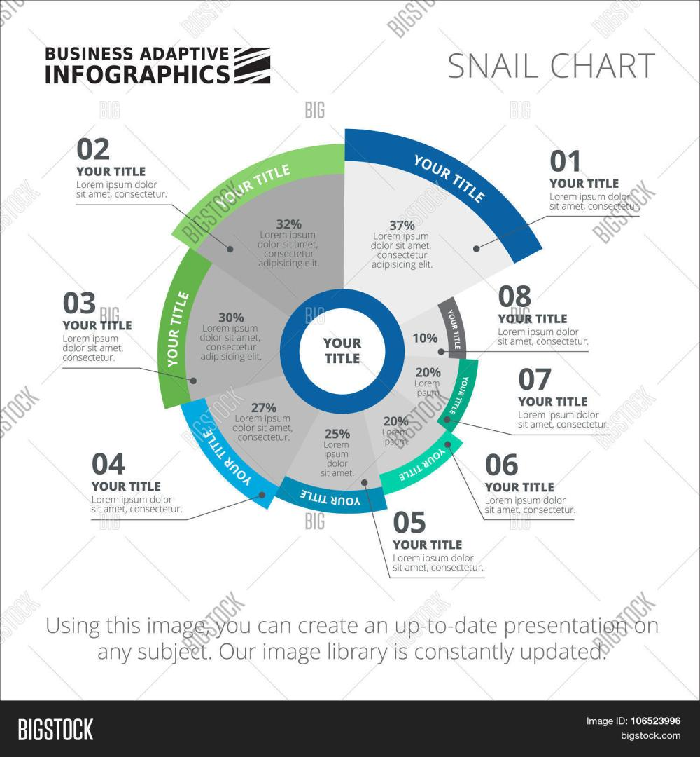 medium resolution of editable infographic template of circular snail diagram blue and green version