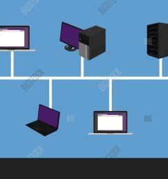 bus network topology lan design networking hardware backbone connected [ 1500 x 1020 Pixel ]