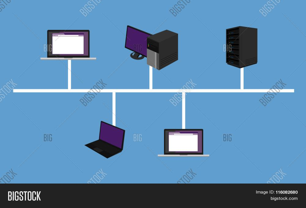 medium resolution of bus network topology lan design networking hardware backbone connected
