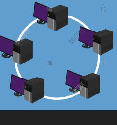 ring network topology lan design networking hardware connected [ 1500 x 1020 Pixel ]