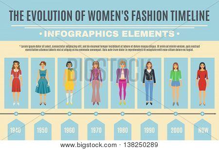 diagram of evolution timeline maytag refrigerator wiring fashion vector photo free trial bigstock infographic set women flat woman