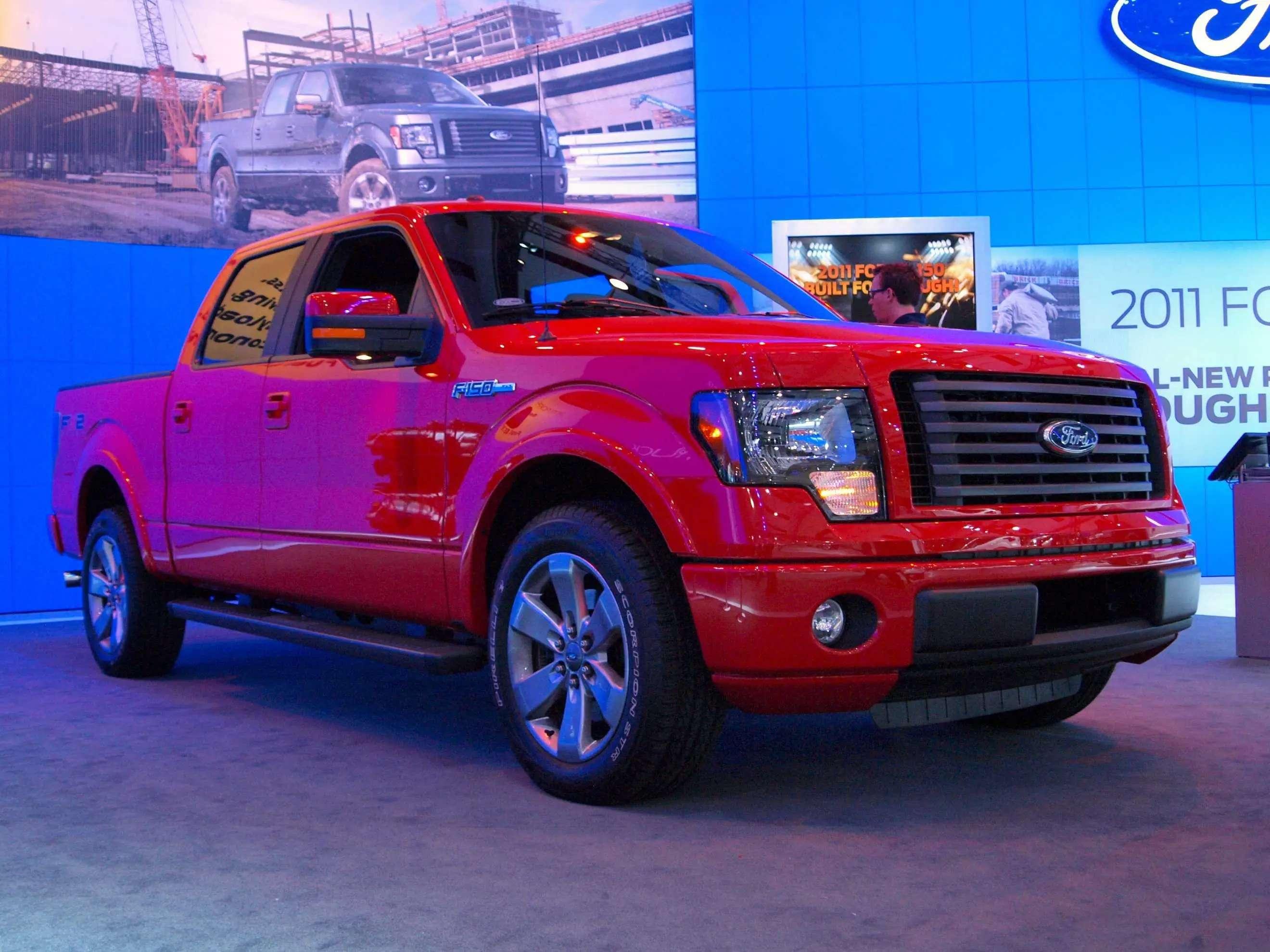 6) Ford: 28% Upside