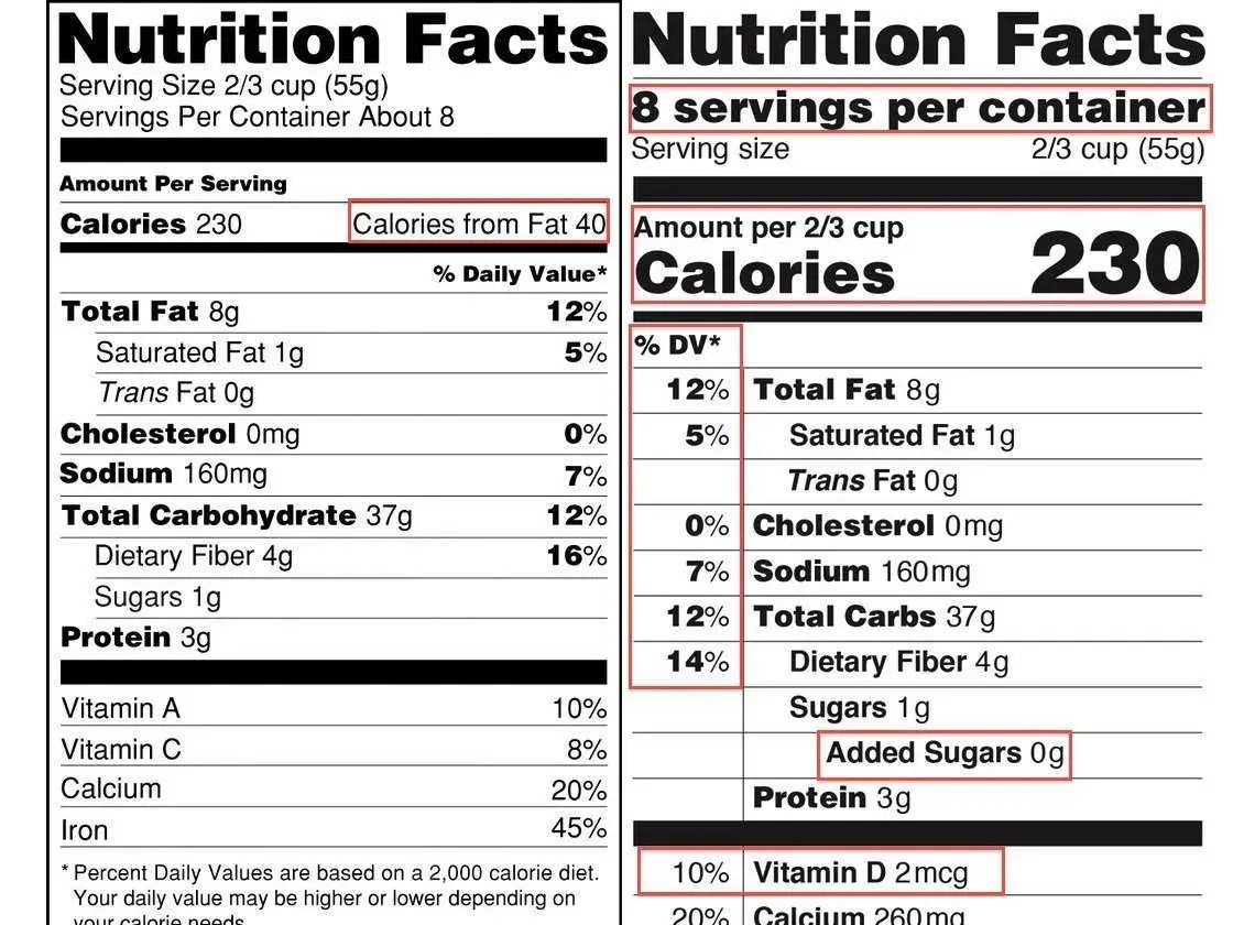 Fda Proposes New Nutrition Labels