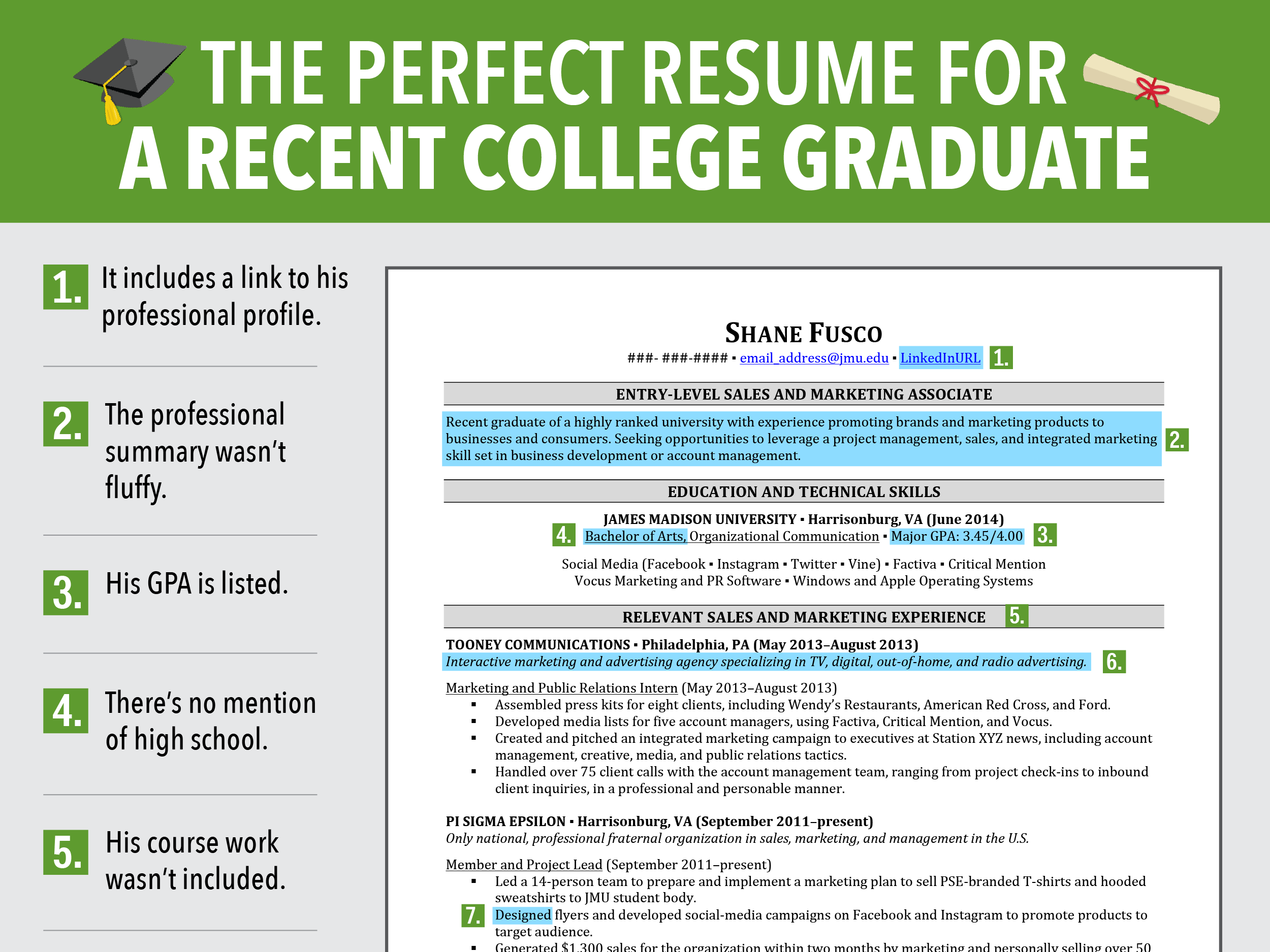 sample resume for no experience recent grads