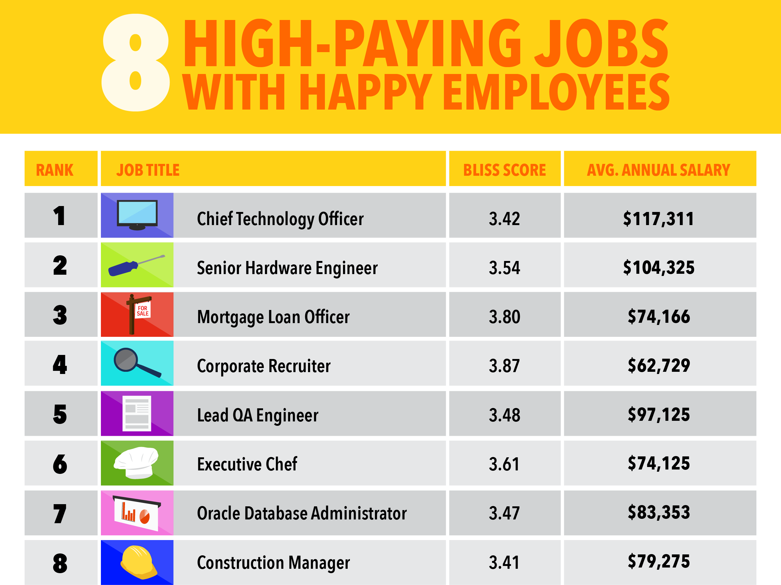 Jobs That Can Make You Happy And Rich  Business Insider