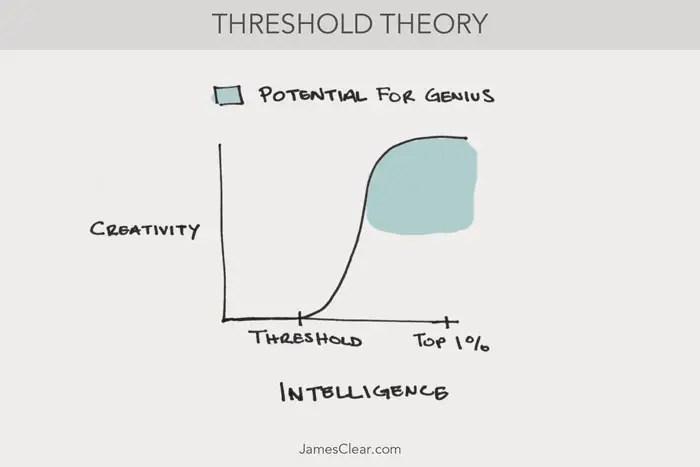 threshold theory