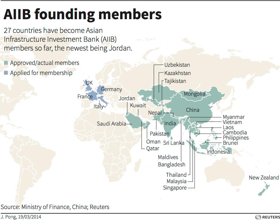 亞投行最早加入的27個參與國地圖