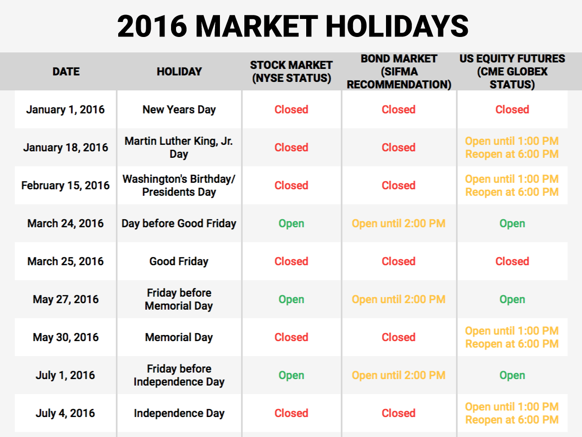 Us Markets Holiday Hours