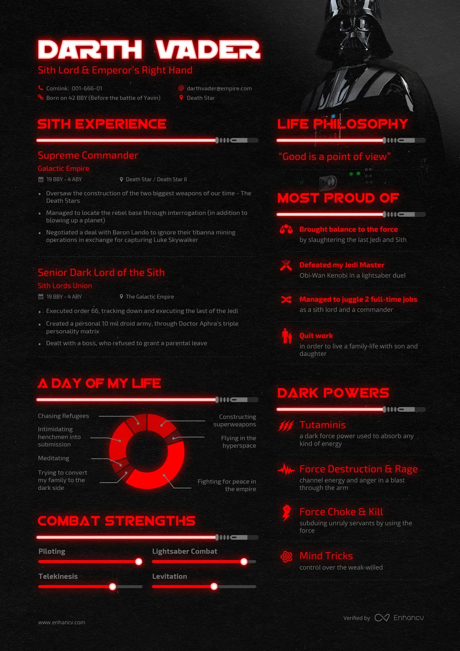 What Darth Vader's Résumé Would Be Business Insider