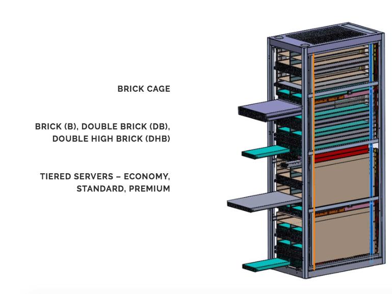 Open19 rack