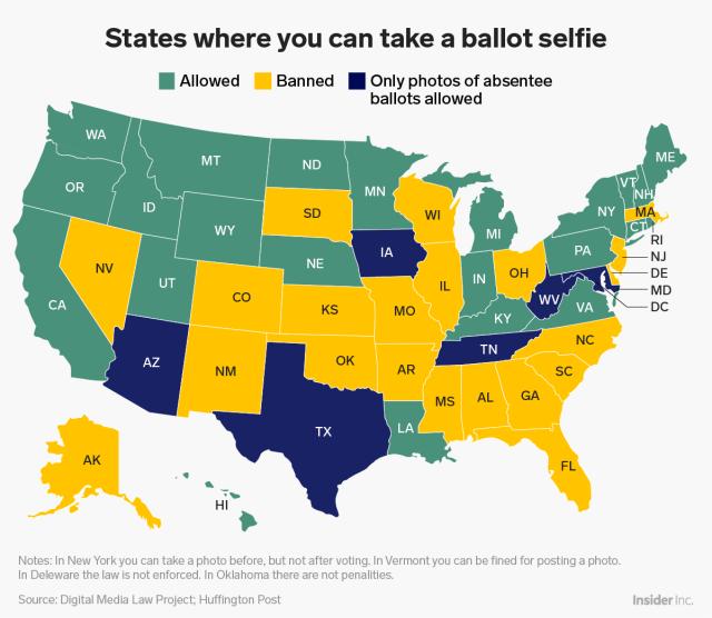 states where you can take a ballot selfie