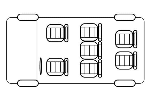 Bien choisir une voiture en fonction du nombre de places à