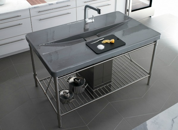 Kitchen Sink Types  Sink Material Reviews  Consumer