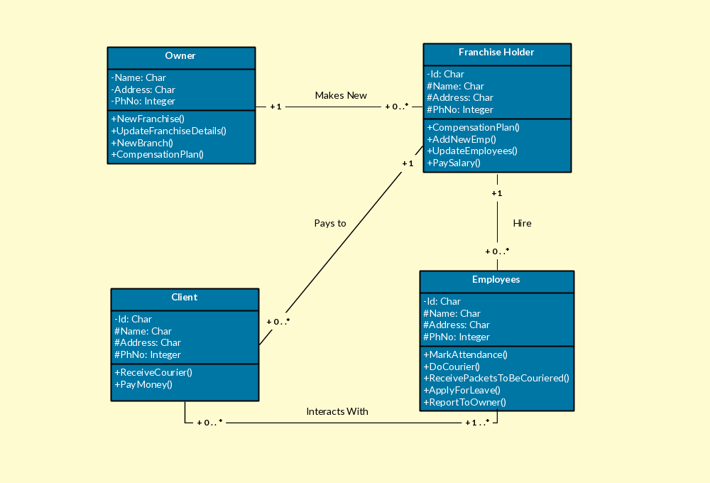 class diagram for library management system industrial wiring
