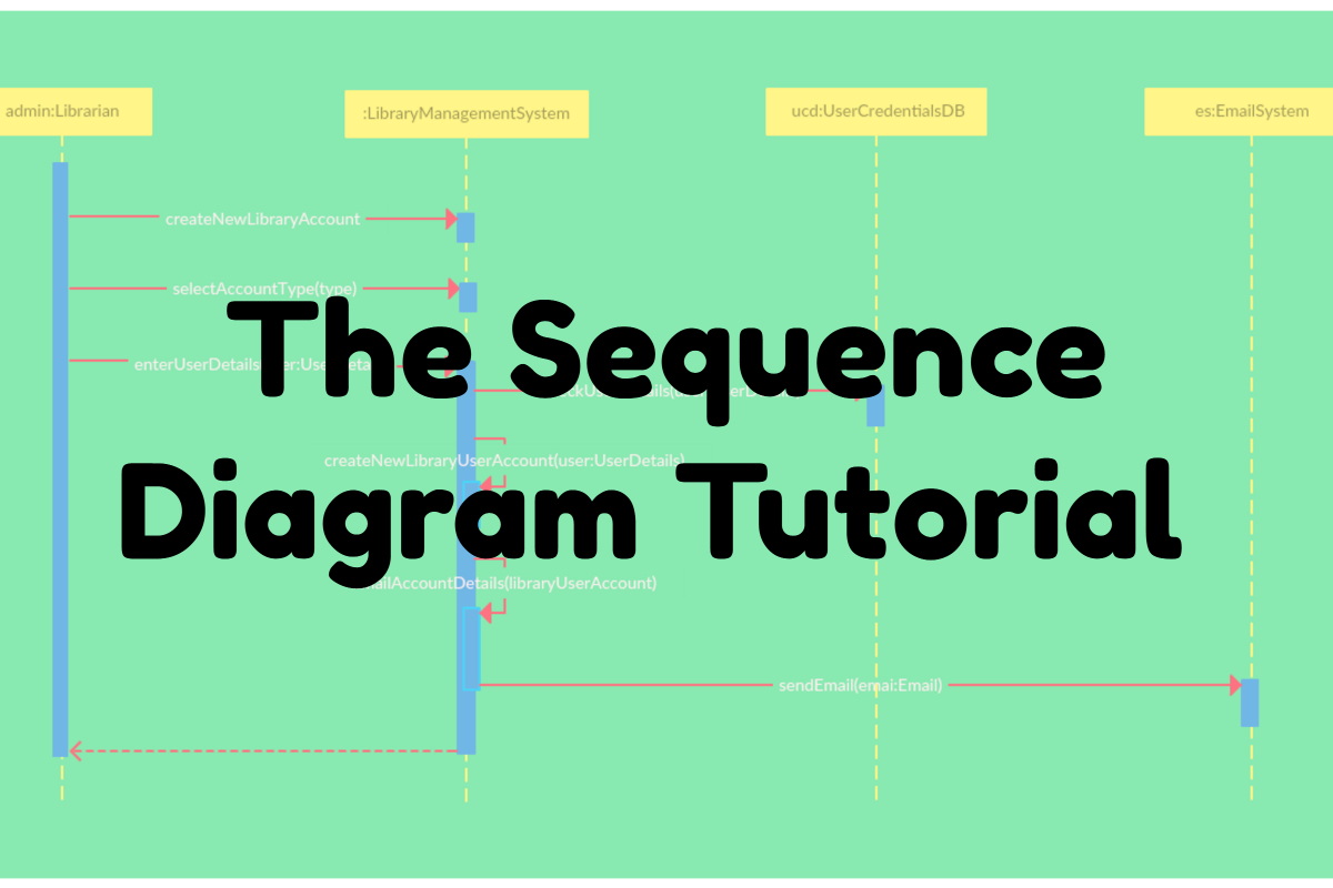 sample sequence diagram example fender texas special wiring telecaster tutorial complete guide with examples