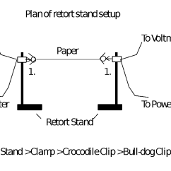 Retort Stand And Clamp Diagram Lpg Wiring Assess The Effect Length On Resistance Of Brine Soaked Paper A Here Is How Will Be Arranged Image01 Png