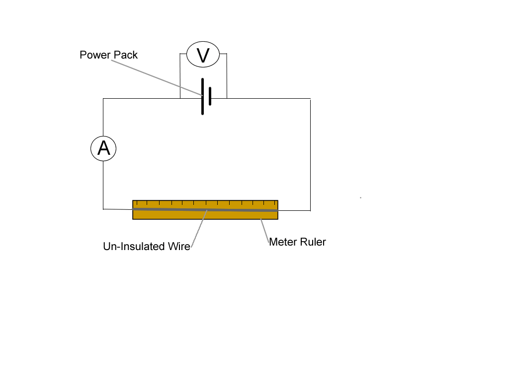 resistor circuit diagram wiring for a ceiling fan physics electrical resistance get free