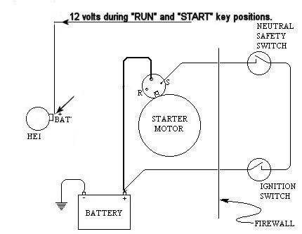 71 chevelle starter wiring diagram 2000 chevy silverado fuse box ls swap wires i think you can get rid of that distributor wire don t ll need it