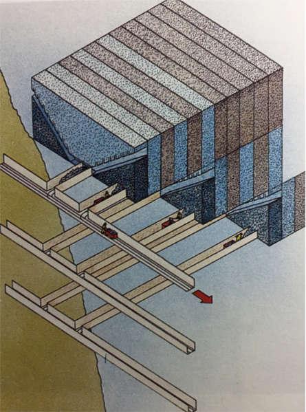 Metodo di estrazione delle camere