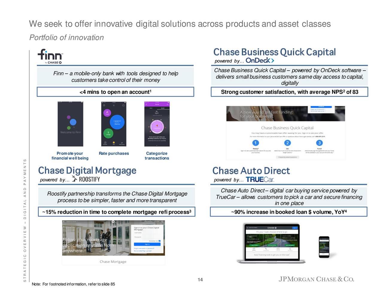 JPMorgan Chase (JPM) Investor Presentation - Slideshow ...