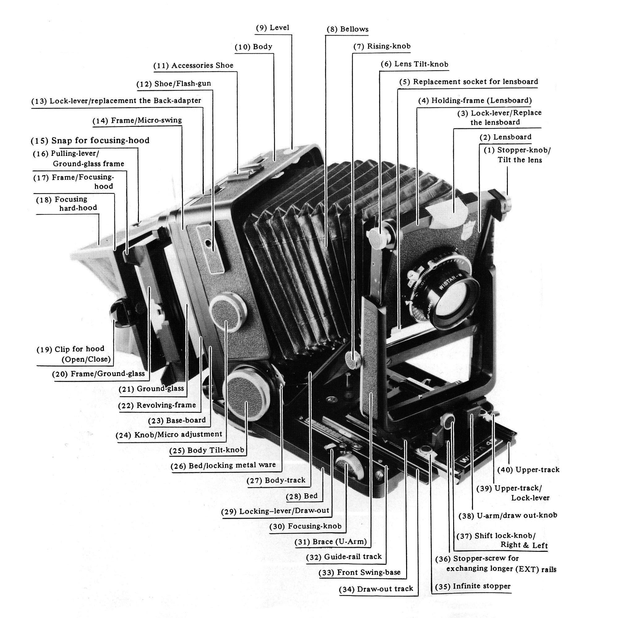 Wista 45 SP/VX Manual — Infocast.nl