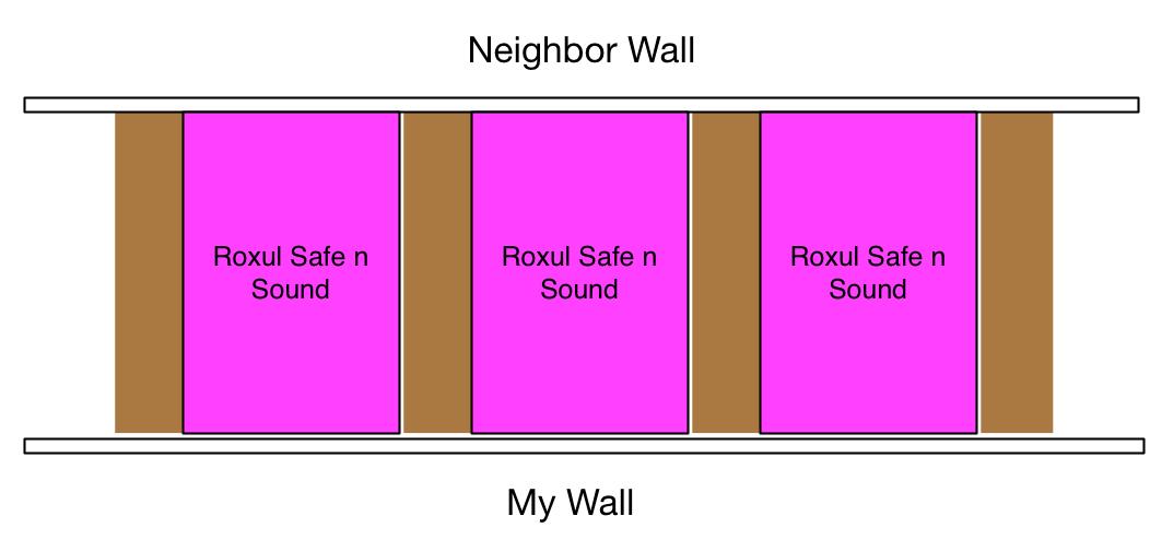 Roxul Safe And Sound Insulation
