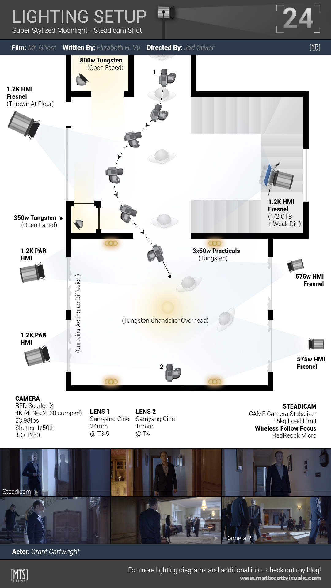 hight resolution of film set diagram