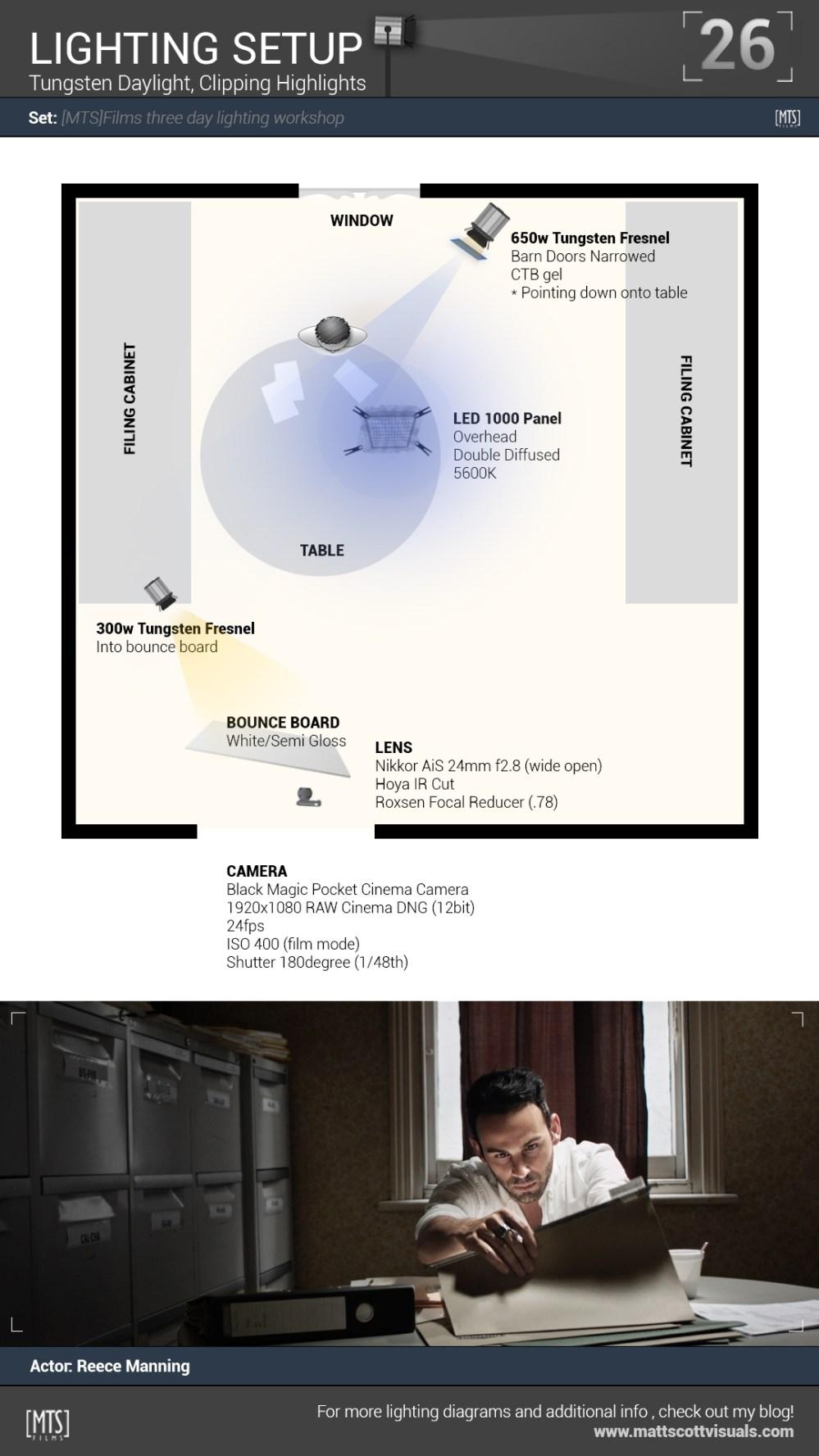 medium resolution of lighting diagram example