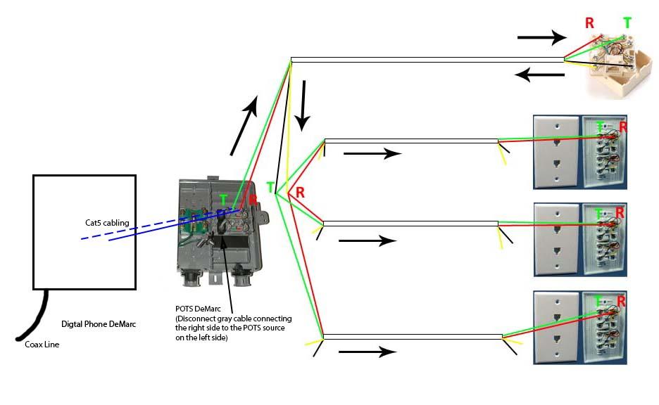 telephone demarc wiring diagram