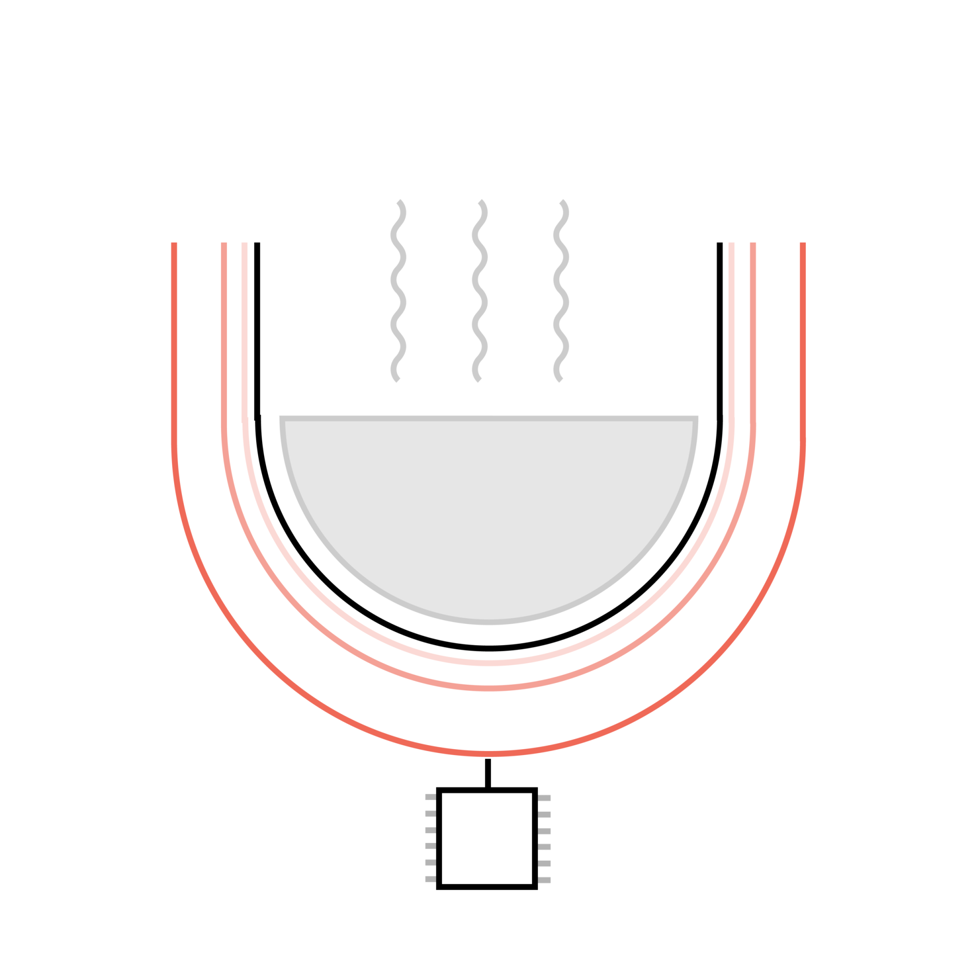 hight resolution of magnetic coils are used to pass current into the cooking pan allowing a constant temperature to be given throughout the rice