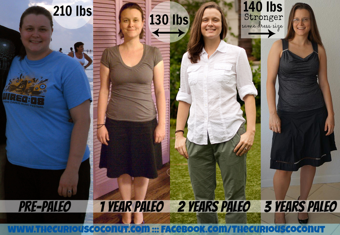 80 lb weight loss in 1 year on the paleo diet thecuriouscoconut com