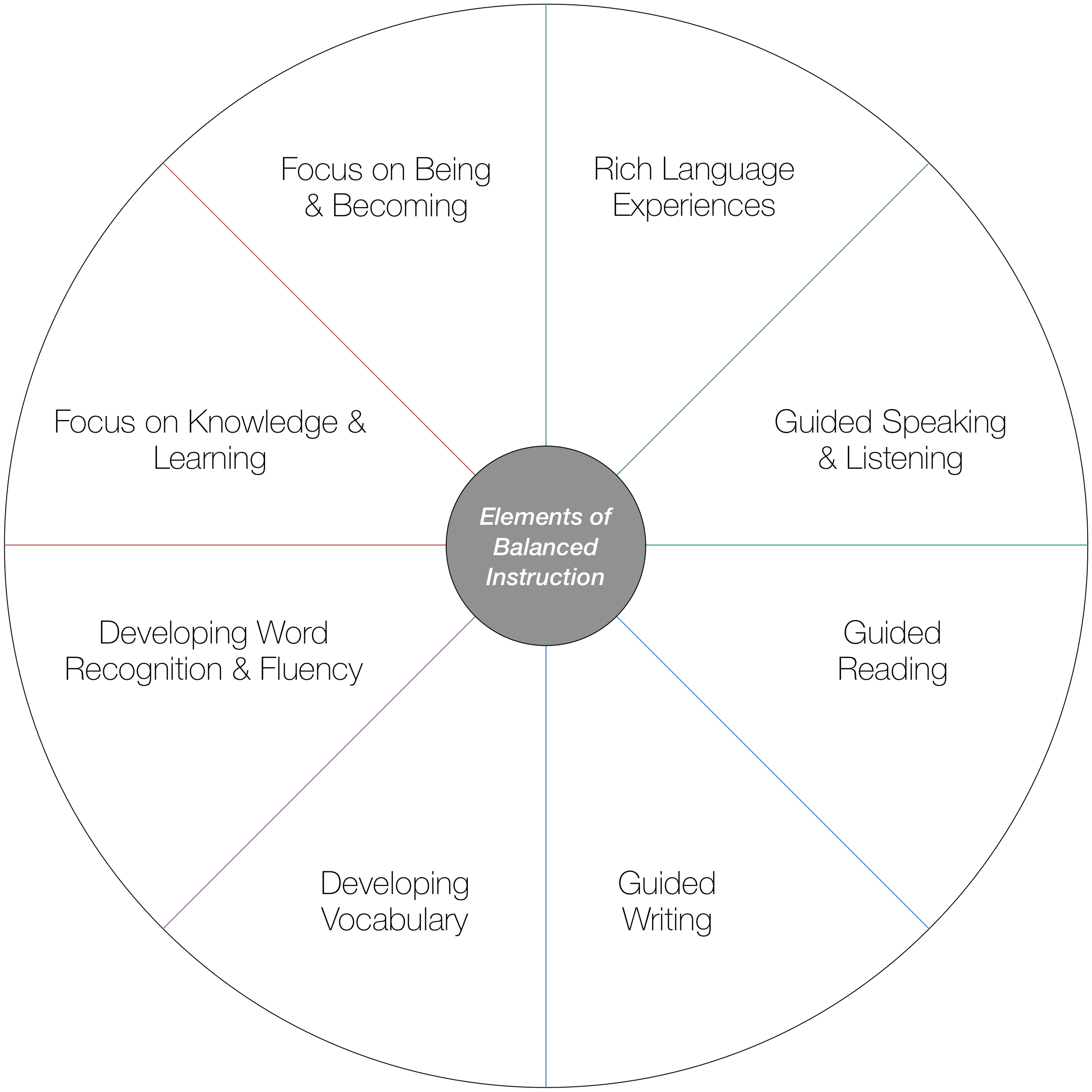 talents specialisation deliberation familiarity and situated cognition how to attack and solve problems in context how do i deploy this strategy in  [ 1000 x 1000 Pixel ]