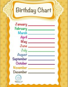 Free printable classroom birthday chart  edgalaxy cool stuff for nerdy teachers also rh