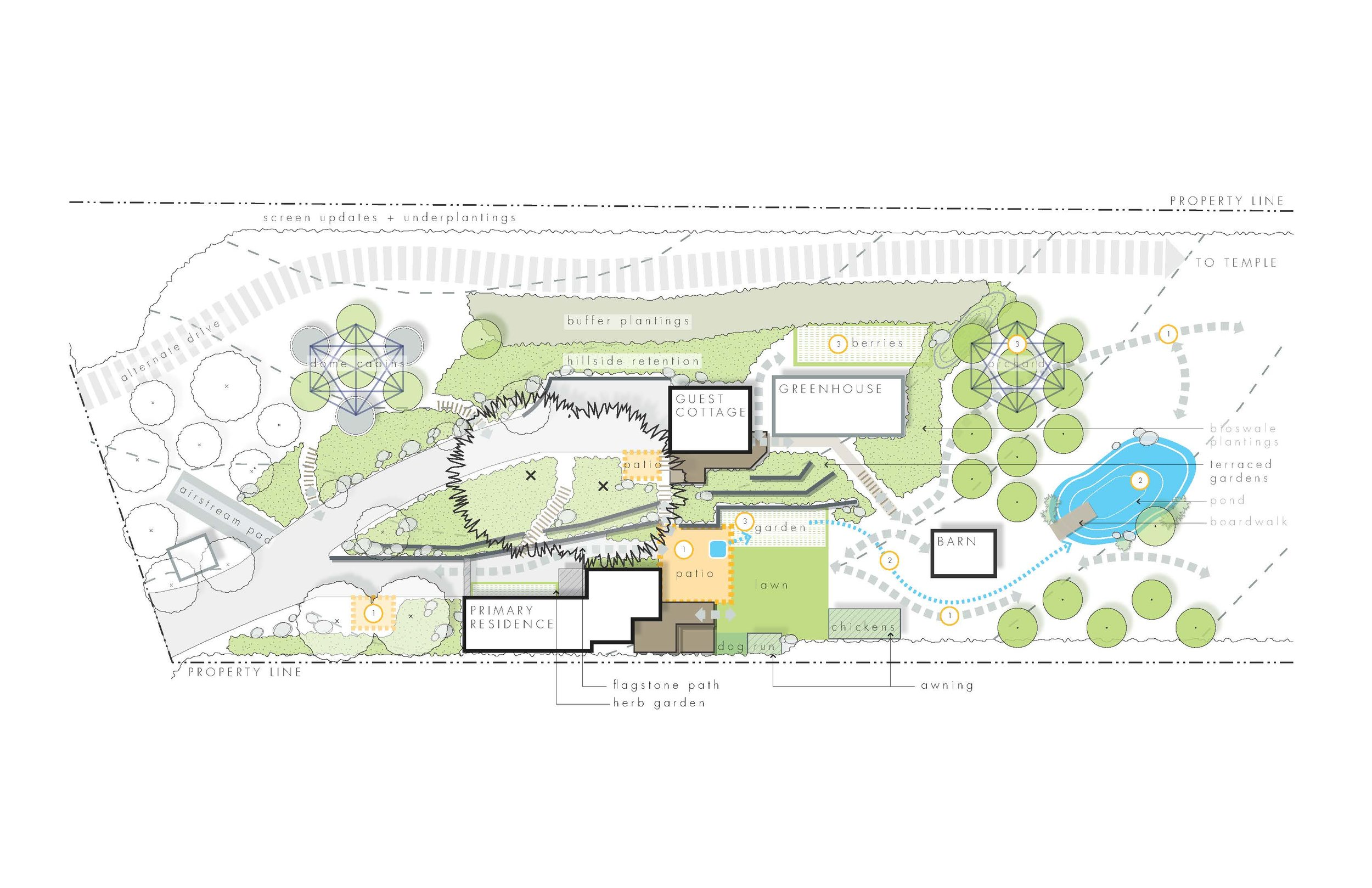 master plan example conceptual layout site planning landscape architecture schematic southern oregon [ 2500 x 1618 Pixel ]