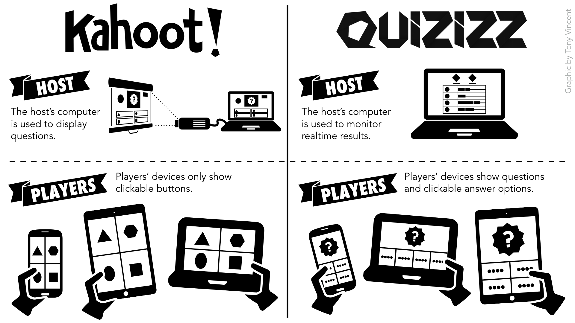 Class Quiz Games with Quizizz (an Alternative to Kahoot