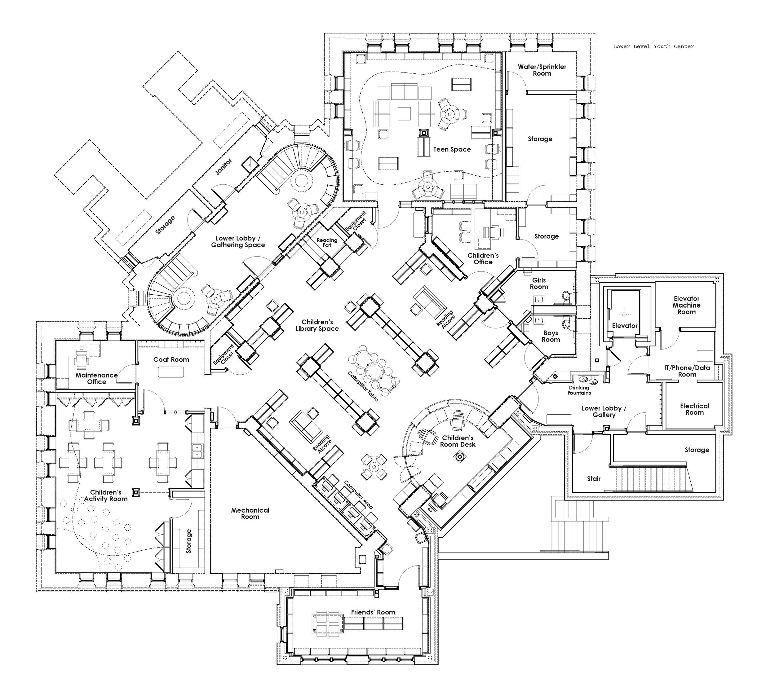 The Plans — Gloversville Public Library