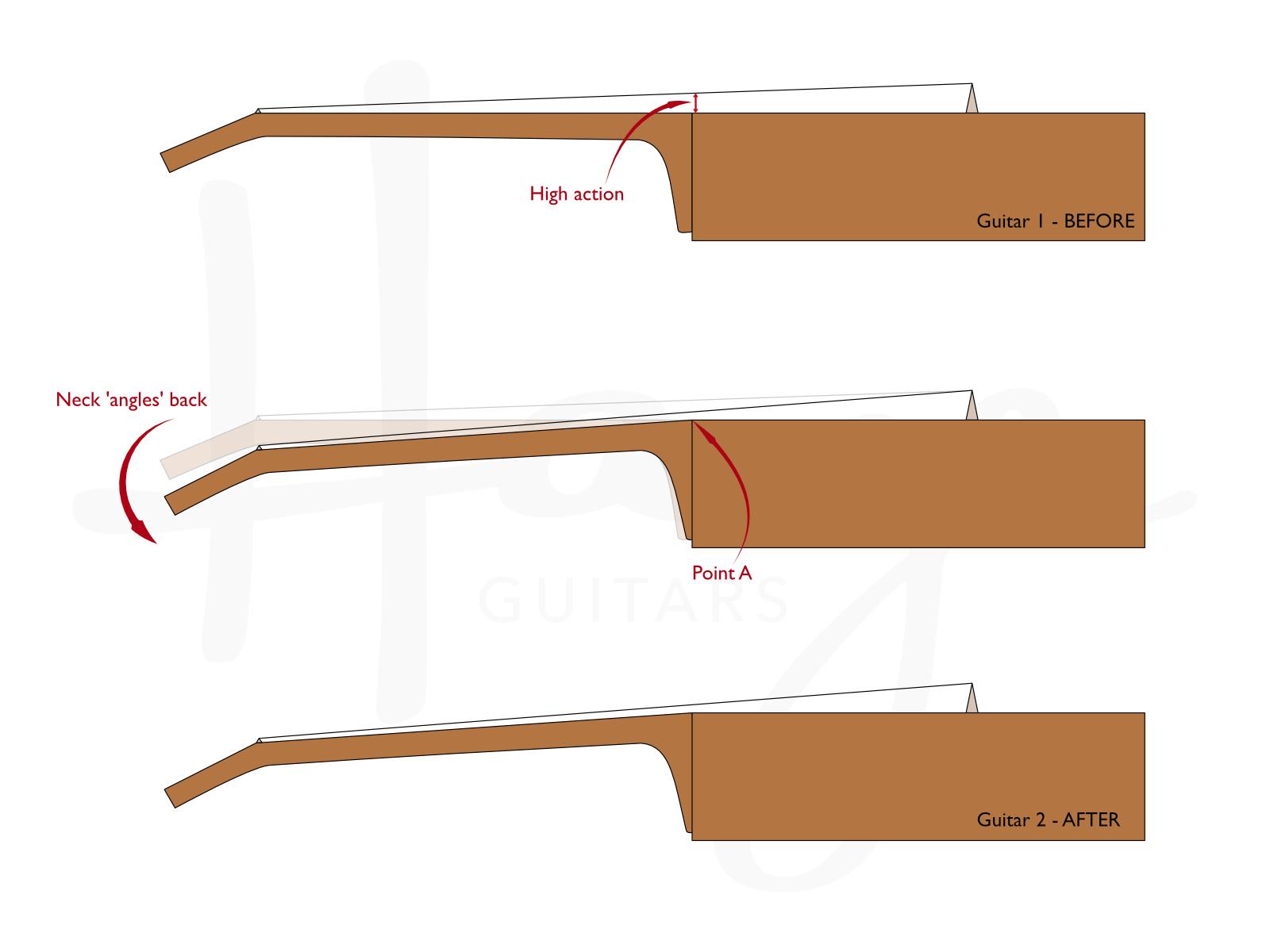 taylor guitar wiring diagram [ 1500 x 1125 Pixel ]