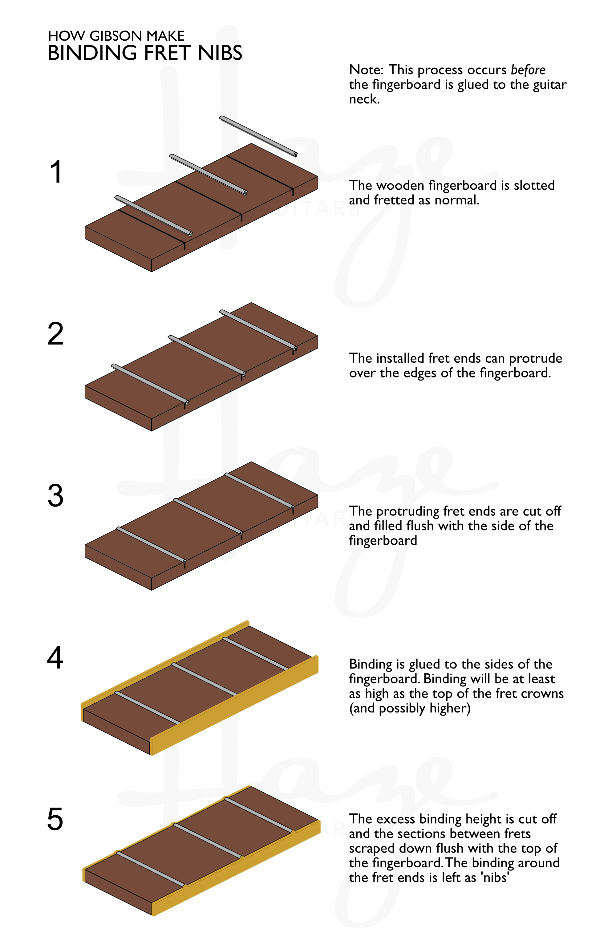 hight resolution of how gibson fret nibs are made