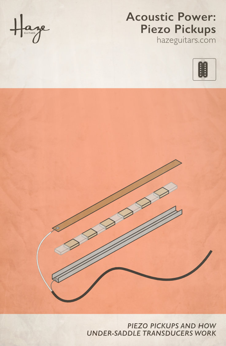 medium resolution of acoustic guitar wiring diagrams wiring diagram toolbox acoustic guitar wiring diagram acoustic guitar wiring diagrams