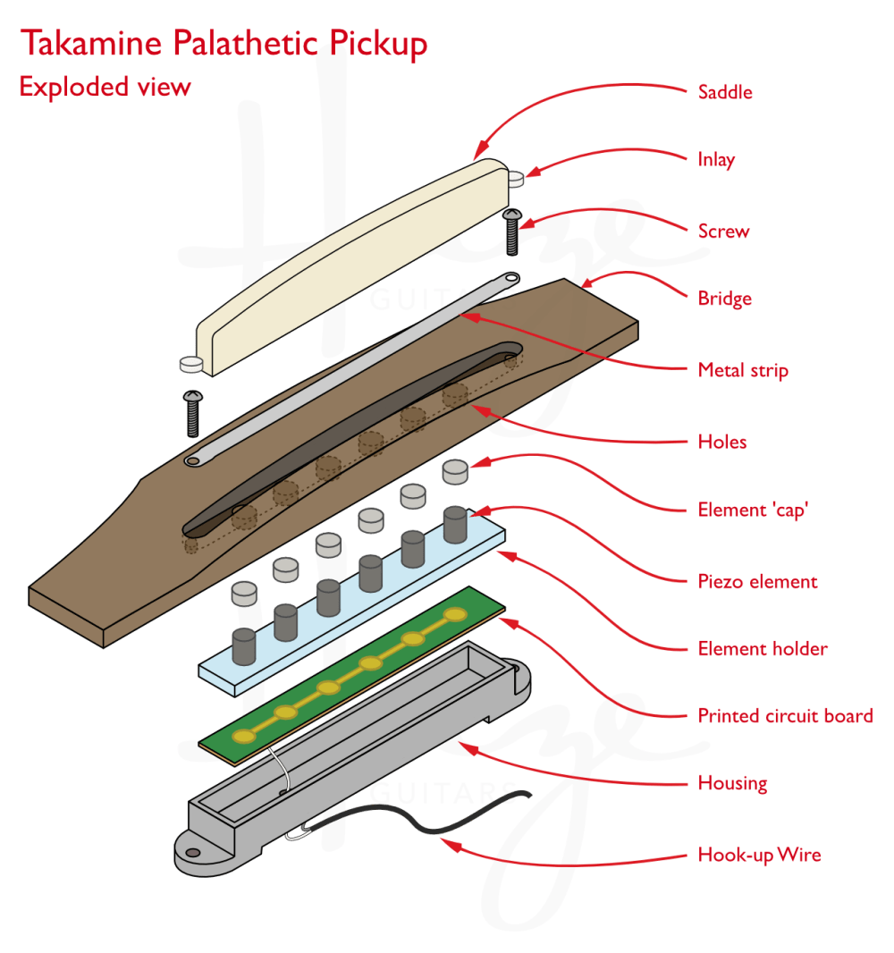 medium resolution of piezo pickup wiring diagram