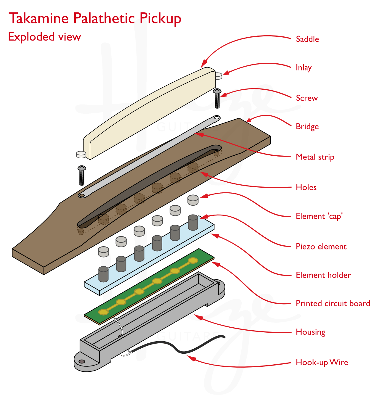 hight resolution of piezo pickup wiring diagram