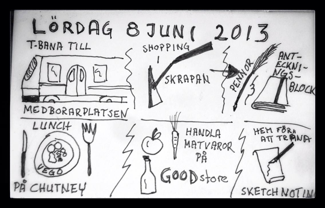 Sketchnote diary