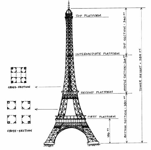 An Attempt to Fly Under the Eiffel Tower — Keith Thomson
