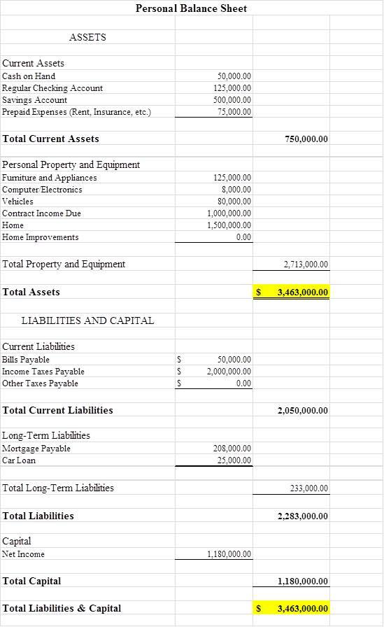Personal Financial Dashboard — Pantheon Sports Financial