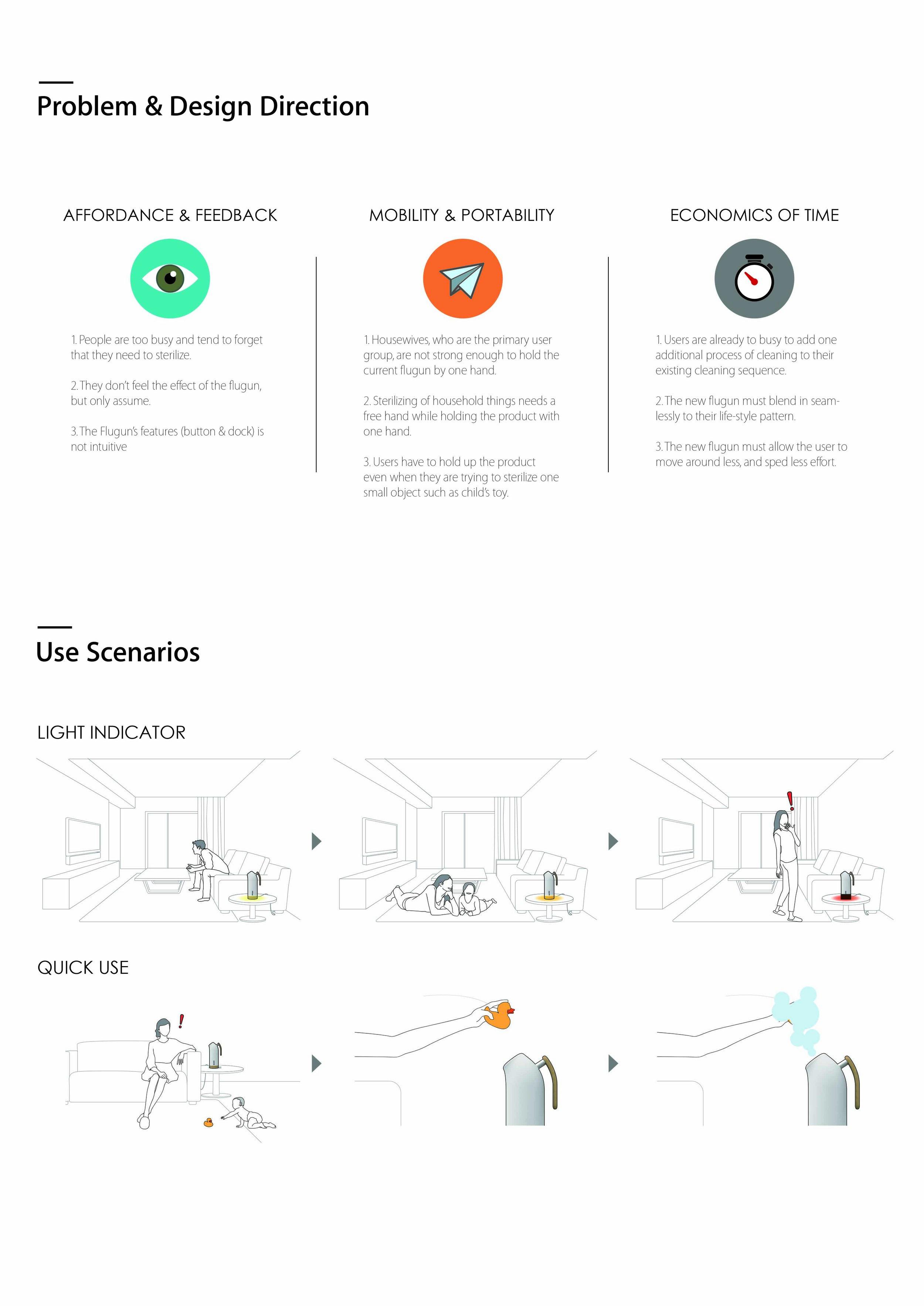 Design Practice Research Lab (dpr.lab)