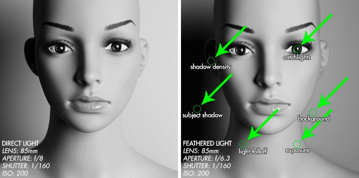 studio lighting diagram sony cdx gt710 wiring tutorial - direct light vs feathered — brian mcnamara
