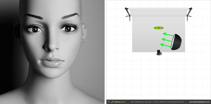 studio lighting diagram nema l6 30 wiring tutorial direct light vs feathered brian nbsp dublin portrait and