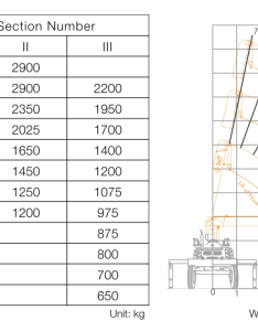 Chowgule tractor cranes rated load chart comparison also crane  material handling rh chowgulemh