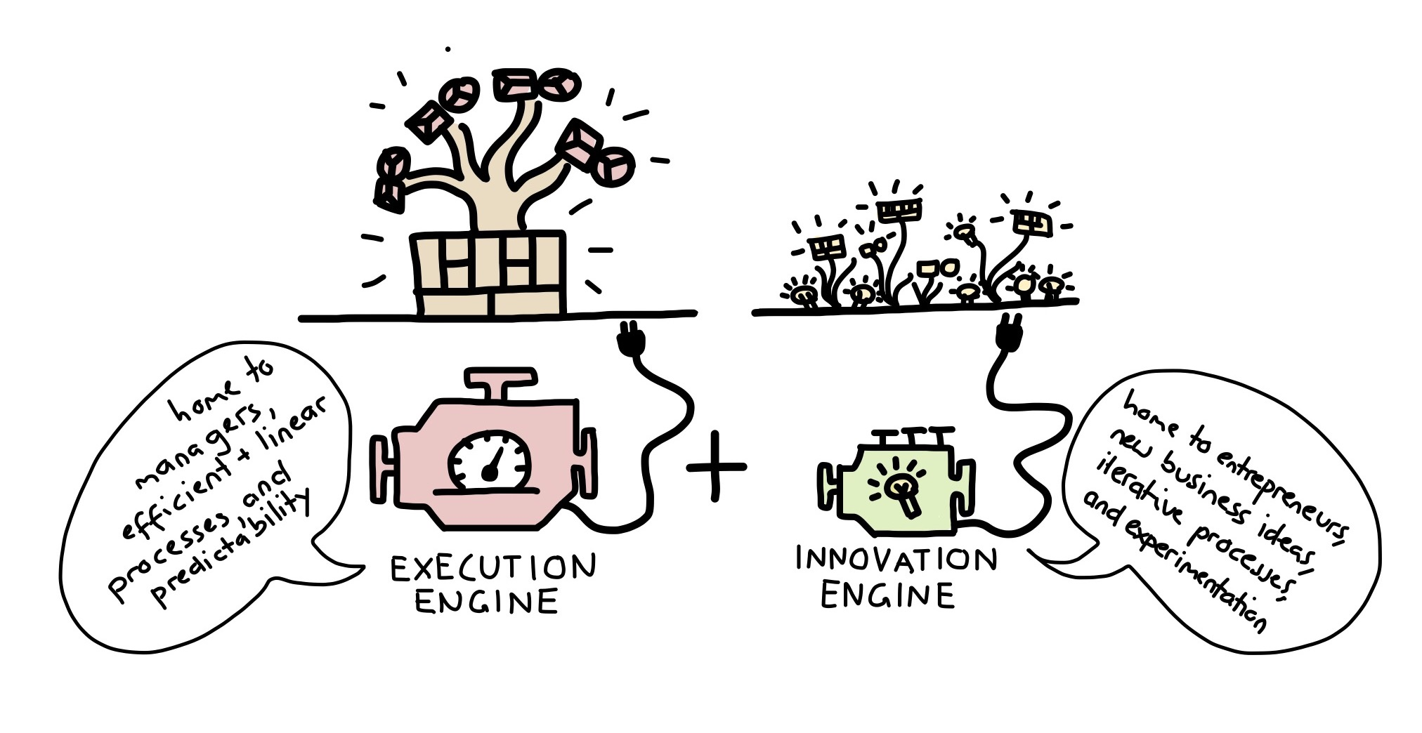 An Open Letter To CEOs — Strategyzer